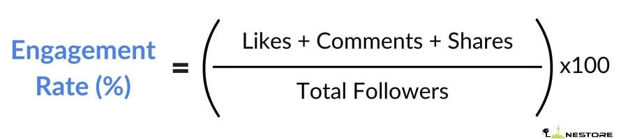 اینستاگرام و نرخ تعامل